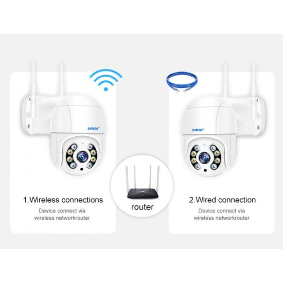 Nadzorni sistem kamera iBEST Smar style